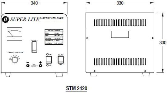 stm2420